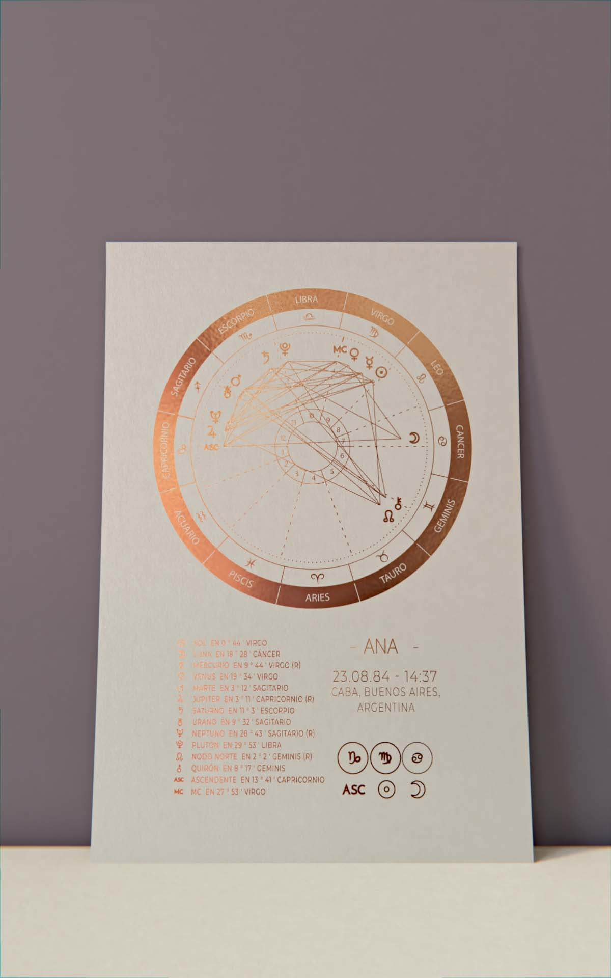 Arte Astral - Carta Astral Detallada Cobre Sin marco Hoja Blanca