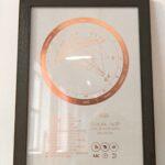 Arte Astral - Carta Astral Detallada Cobre marco negro Hoja Blanca