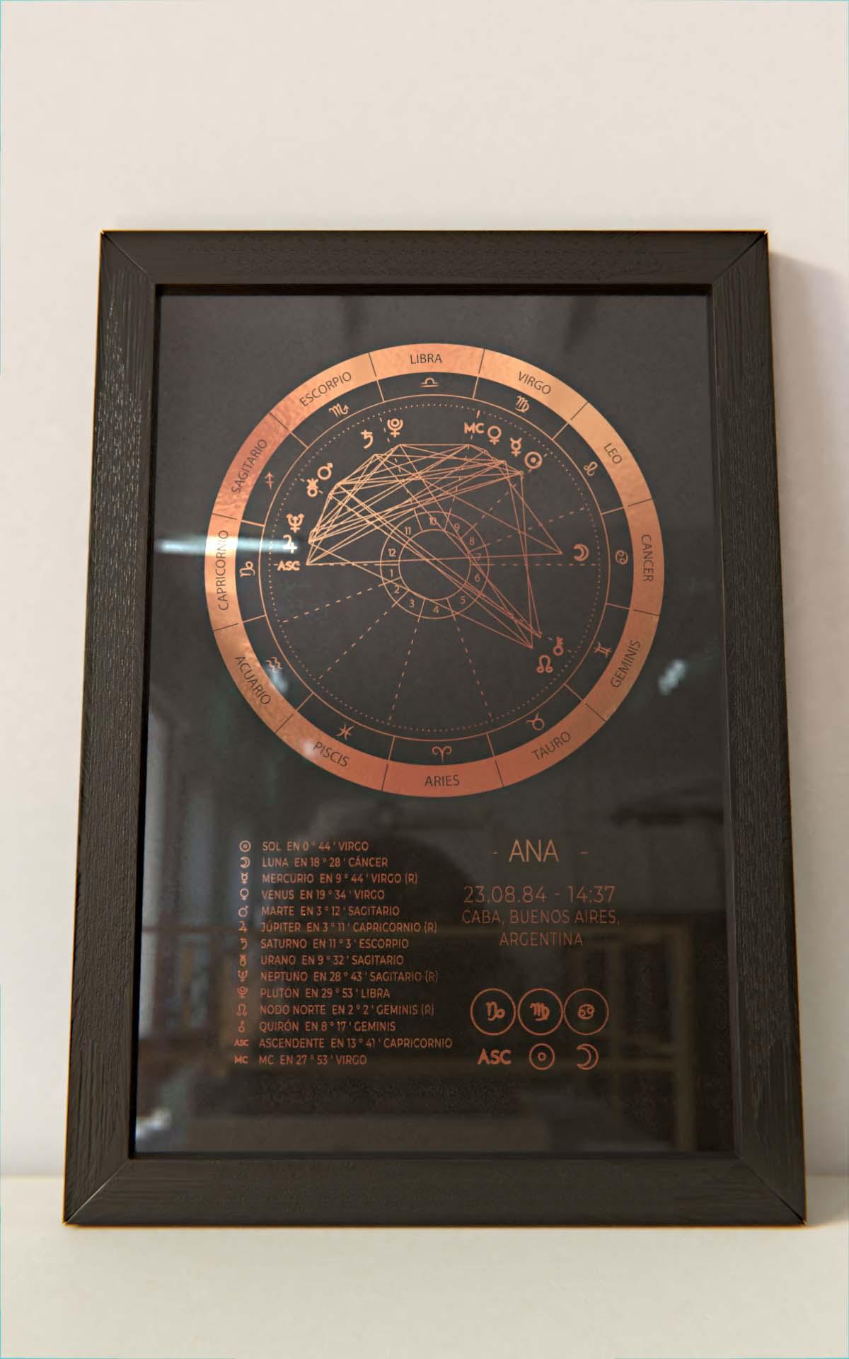 Arte Astral - Carta Astral Detallada Cobre marco negro Hoja Negra