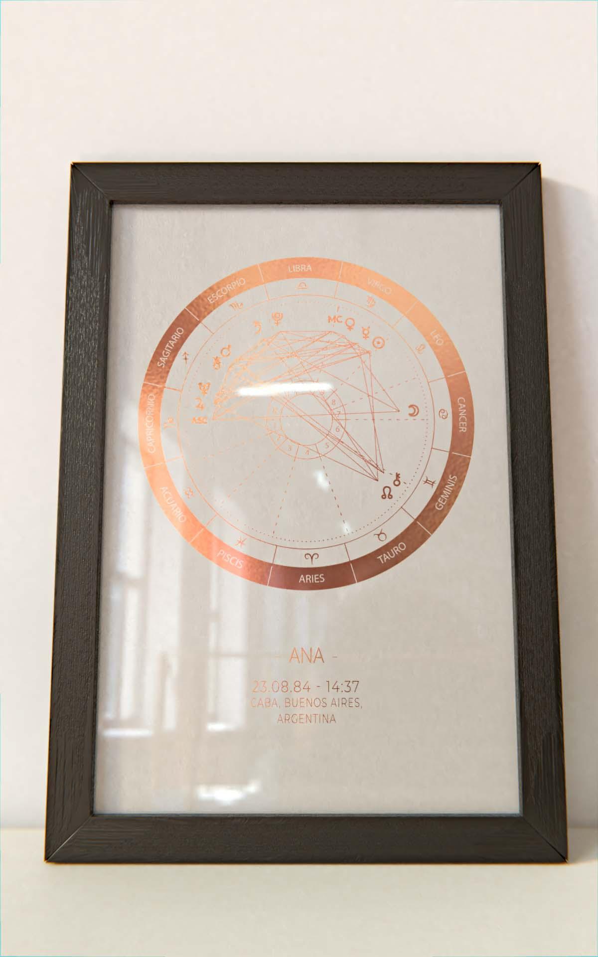 Arte Astral - Carta Astral Simple Cobre marco negro Hoja Blanca