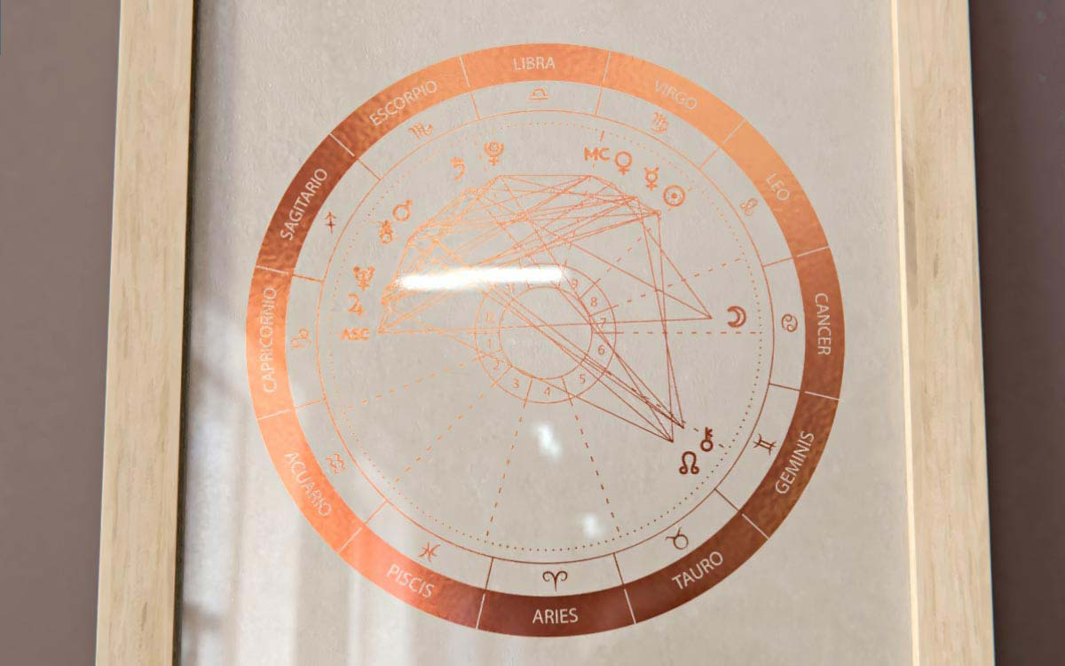 Arte Astral - Carta Astral Natal Plus Cobre marco natural Hoja Blanca